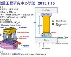 Jan 15, 2015 RBone性能试验